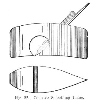 Concave Smoothing Plane