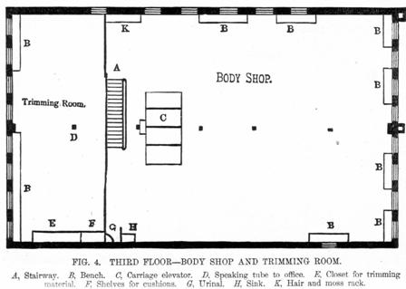 Figure 4 Third Floor-Body Shop and Trimming Room