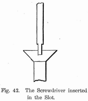 Screwdriver In Slot Fig 42