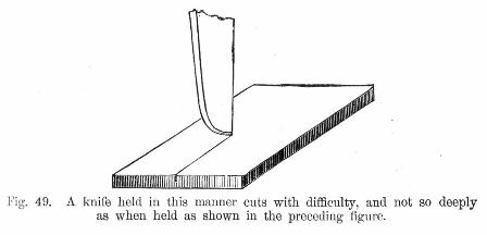 Knife held in manner that cuts are difficult Fig 49