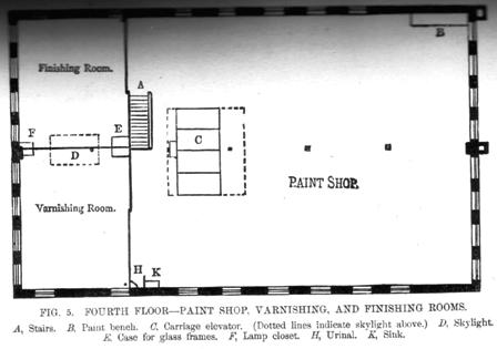 Figure 5 Fourth Floor-Paint Shop, Varnishing, and Finishing Room