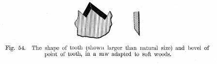 Shape of a saw tooth Fig 54