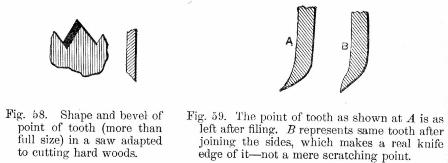 Shape and bevel of point of tooth Fig 58-59