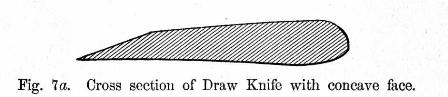 Woodworking Tools - Section of Draw Knife Concave Face Figure 7a