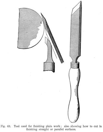 Tool used for finishing plain work - also showing how to cut in finishing straight or paralled surfaces Fig 63