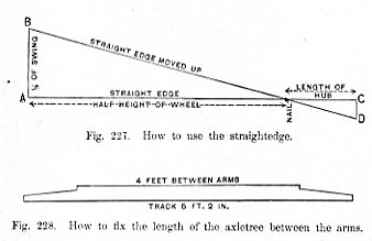 Fig 227 - How to use the straightedge Fig 228 How to fix the lenght of the axletree between the arms