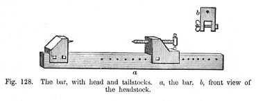 The bar with head and tailstock a-the bar b-front view of the headstock Fig 128