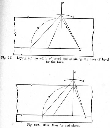 Laying off the width of board and obtaining the lines of bevel for the back Fig 211 - Bevel lines for end pieces Fig 212