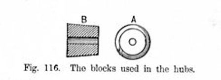 The blocks used in the wagon hubs Fig 116