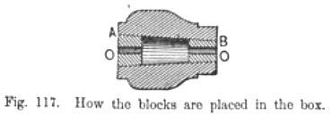 How the blocks are placed in the box Fig 117