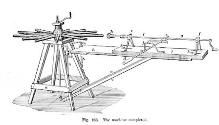 The machine completed Fig 166