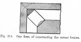 One form of constructing the corner braces Fig 214