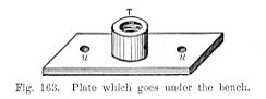 Plate which goes under the bench Fig 163