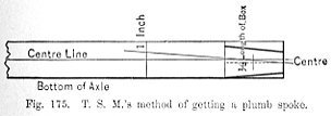 T.S.M.'s method of getting a plumb spoke Fig 175