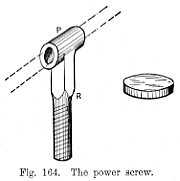 The power screw Fig 164