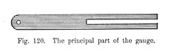 The principal part of the guage Fig 120