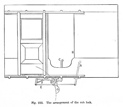 The arragement of the rib lock Fig 222