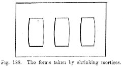 The forms taken by shrinking mortises Fig 188