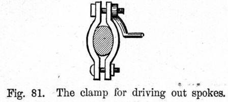 The clamp for driving out spokes fig 81
