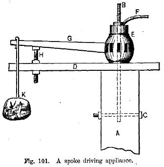 A spoke driving appliance fig 101