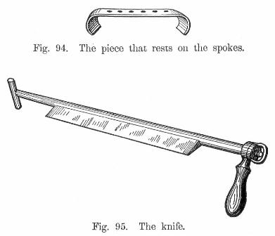 The piece that rests on the spokes fig 94 and the knife fig 95