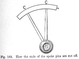 How the ends of the spoke pins are cut off Fig 183