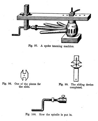 A spoke tenoning machine fig 97 - one of the pieces for the side fig 98 - the sliding device compled fig 99 - how the spindle is put in fig 100