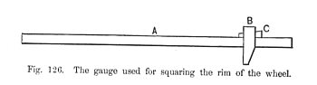 The gauge used for squaring the rim of the wagon wheel Fig 126