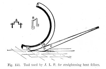 Tool used by J.L.P. for straightening bent felloes