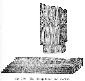 Stump tenon and mortise joint Fig 190