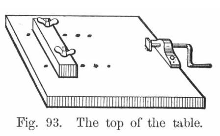 The top of the table fig 93