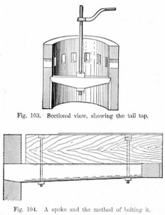 Sectional view showing the tail tap fig 103 - A spoke and the method of bolting it fig 104