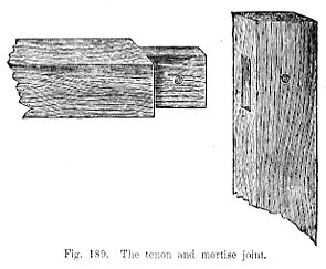 Tenon and Mortise Joint Fig 189