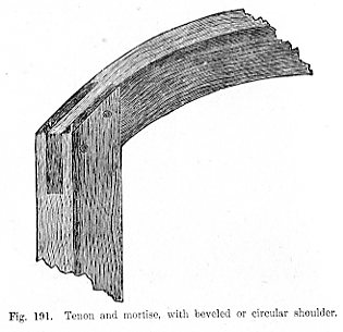 Tenon and mortise with beveled or circular shoulder Fig 191