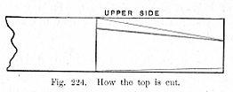 How the top was cut Fig 224