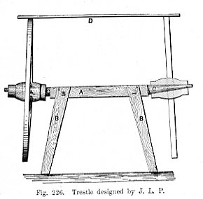 Trestle designed by J.L.P. Fig 226
