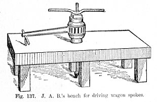 J.A.B.'s bench for driving wagon spokes Fig 137