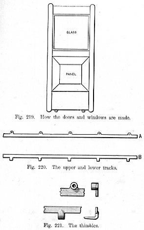 Fig 219 - How the doors and windows are made Fig 220 - The upper and lower tracks Fig 221 - Thimbles