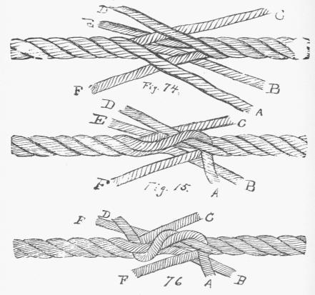 Image result for rope splicing