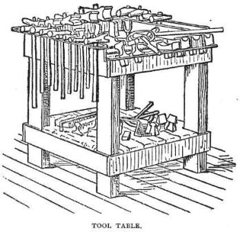 Blacksmiths Tool Table